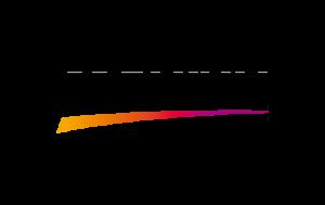 premium-mediaset-logowebpixel
